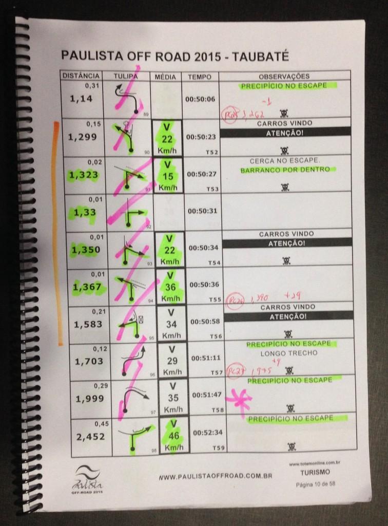 Marcações em verde indicando