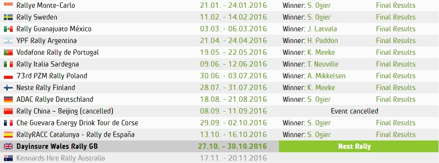 calendariowrc_out2016