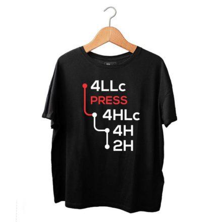 Camiseta_CambioTR4