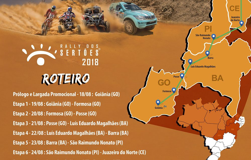 """Rally dos Sertões anuncia roteiro de """"volta às origens""""; prova passará por quatro estados"""